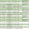ST 11/2012 Oświadczenia majątkowe burmistrzów, pracowników urzędu i dyrektorów