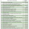 ST 10/2012 Inwestycje drogowe w 2012 roku