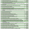 ST 5(73)/2013 Rekordowy 2013 (inwestycje w naszej gminie)