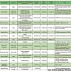 ST 9 (77)/2013 Oświadczenia majątkowe radnych