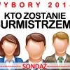 ST 3 (83)/2014 SONDAŻ – Kto powinien zostać burmistrzem? – aktualizacja