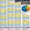 ST 12 (92)/2014 Wyniki wyborów samorządowych