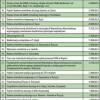 ST 2 (94)/2015 Budżet gminy pod lupą: Co nas czeka w 2015 roku?